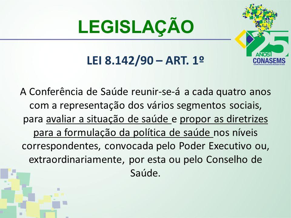 LEGISLAÇÃO LEI 8.142/90 – ART. 1º A Conferência de Saúde reunir-se-á a cada quatro anos com a representação dos vários segmentos sociais, para avaliar