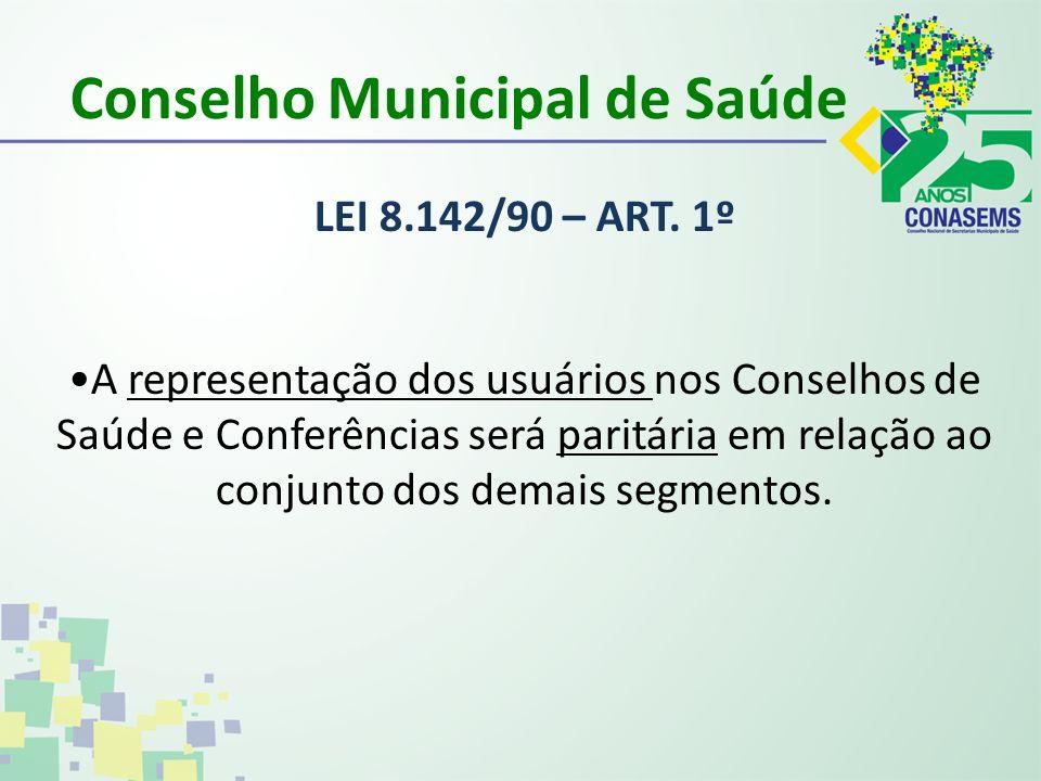 Conselho Municipal de Saúde LEI 8.142/90 – ART. 1º A representação dos usuários nos Conselhos de Saúde e Conferências será paritária em relação ao con