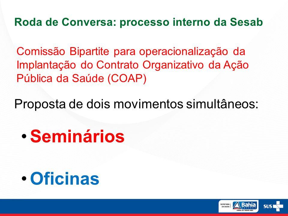 Proposta de dois movimentos simultâneos: Seminários Oficinas Comissão Bipartite para operacionalização da Implantação do Contrato Organizativo da Ação