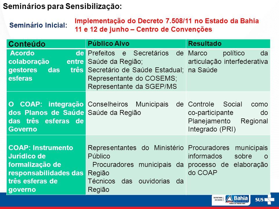 Seminários para Sensibilização: Conteúdo Público AlvoResultado Acordo de colaboração entre gestores das três esferas Prefeitos e Secretários de Saúde