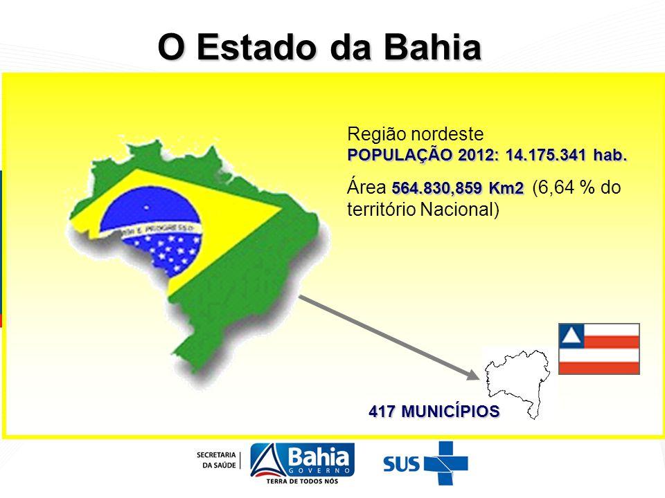O Estado da Bahia Região nordeste POPULAÇÃO 2012: 14.175.341 hab. 564.830,859 Km2 Área 564.830,859 Km2 (6,64 % do território Nacional) 417 MUNICÍPIOS