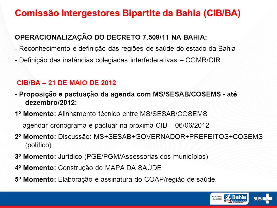 Comissão Intergestores Bipartite da Bahia (CIB/BA) OPERACIONALIZAÇÃO DO DECRETO 7.508/11 NA BAHIA: - Reconhecimento e definição das regiões de saúde d