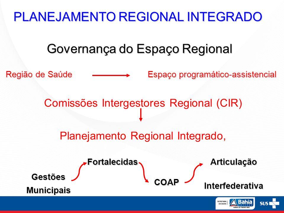 Governança do Espaço Regional Região de Saúde Espaço programático-assistencial Comissões Intergestores Regional (CIR) Planejamento Regional Integrado,