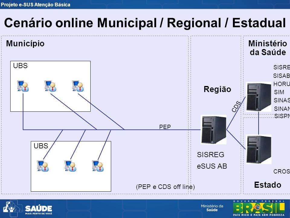 Projeto e-SUS Atenção Básica 11 Município UBS (PEP e CDS off line) Cenário online Municipal / Regional / Estadual Região Estado Ministério da Saúde SI