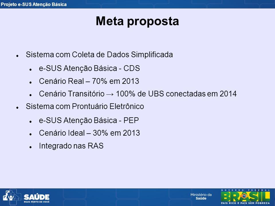 Projeto e-SUS Atenção Básica 13 Sistema com Coleta de Dados Simplificada e-SUS Atenção Básica - CDS Cenário Real – 70% em 2013 Cenário Transitório 100