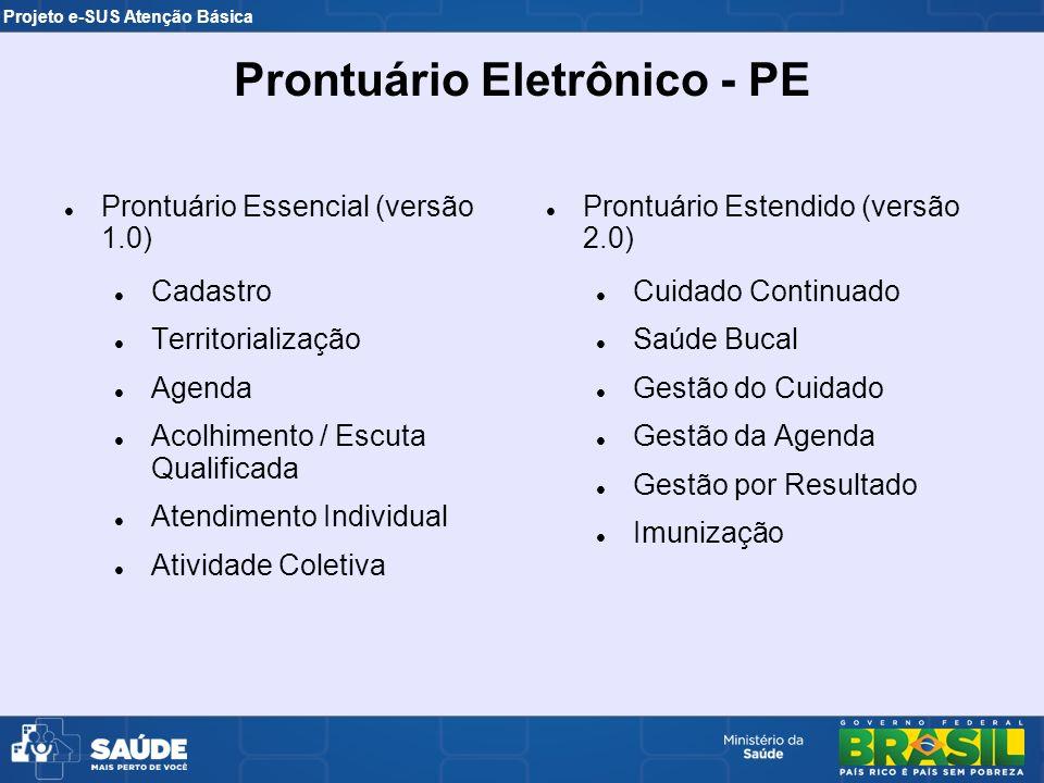 Projeto e-SUS Atenção Básica Prontuário Essencial (versão 1.0) Cadastro Territorialização Agenda Acolhimento / Escuta Qualificada Atendimento Individu
