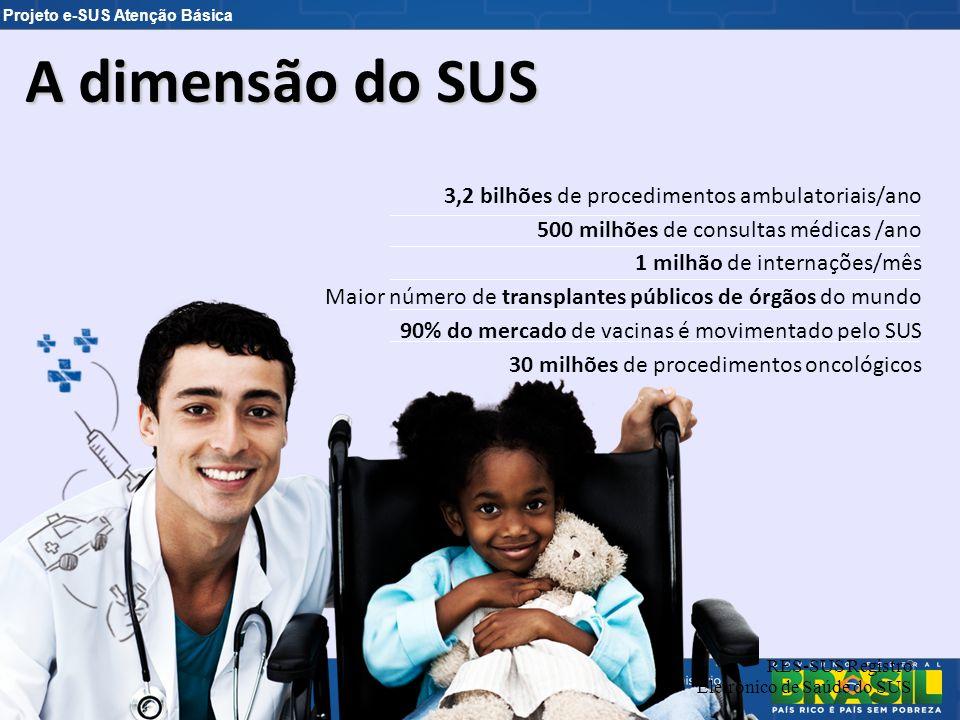Projeto e-SUS Atenção Básica 3 A dimensão do SUS 3,2 bilhões de procedimentos ambulatoriais/ano 500 milhões de consultas médicas /ano 1 milhão de inte