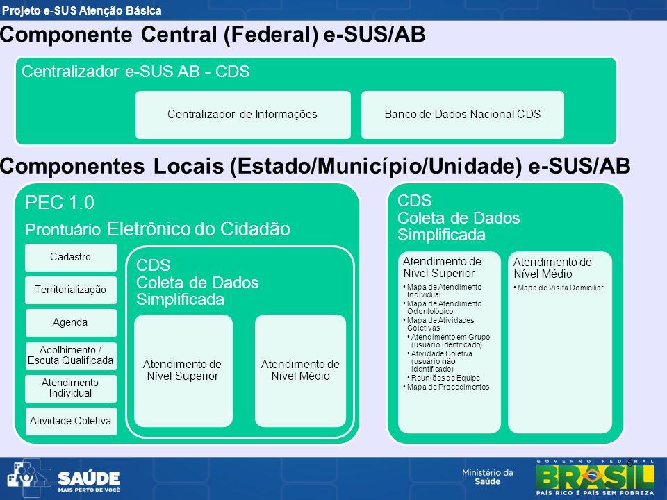 Projeto e-SUS Atenção Básica 6 Componentes Locais (Estado/Município/Unidade) e-SUS/AB PEC 1.0 Prontuário Eletrônico do Cidadão CadastroTerritorializaç
