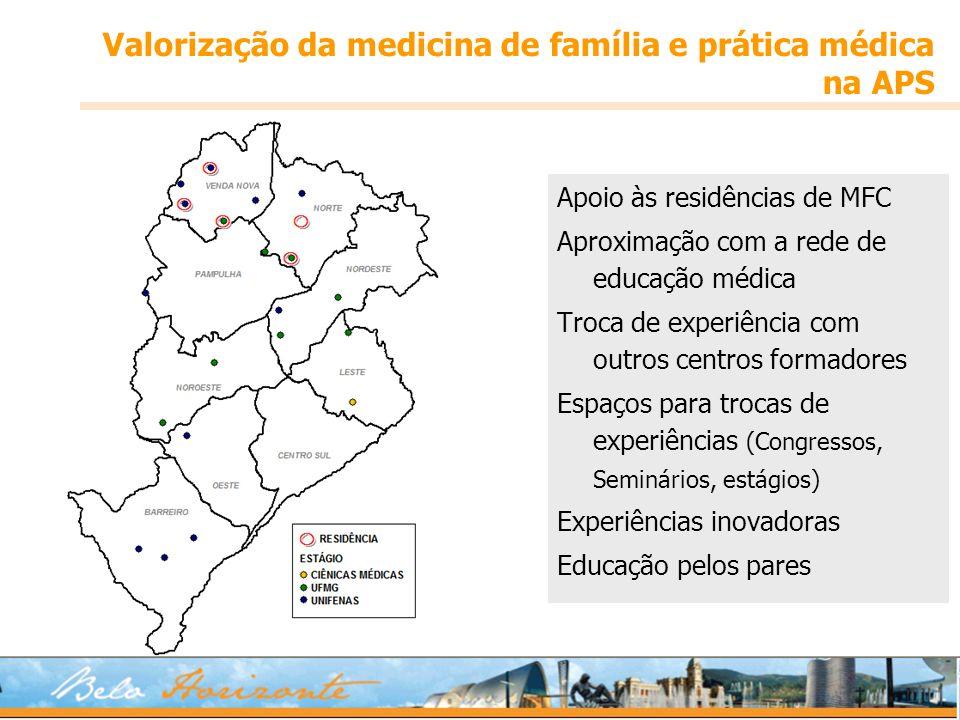 Apoio às residências de MFC Aproximação com a rede de educação médica Troca de experiência com outros centros formadores Espaços para trocas de experiências (Congressos, Seminários, estágios) Experiências inovadoras Educação pelos pares