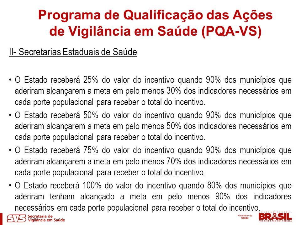 II- Secretarias Estaduais de Saúde O Estado receberá 25% do valor do incentivo quando 90% dos municípios que aderiram alcançarem a meta em pelo menos