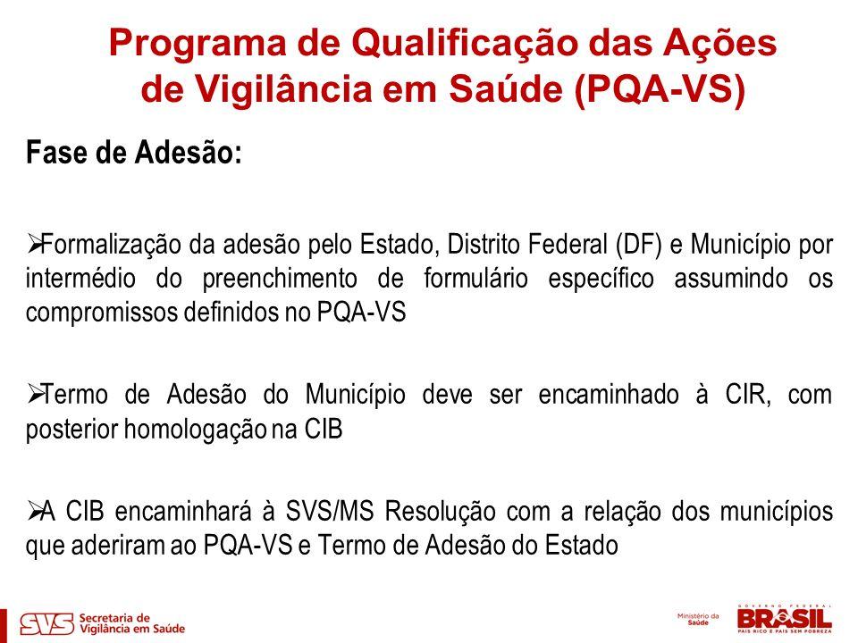 II- Secretarias Estaduais de Saúde Programa de Qualificação das Ações de Vigilância em Saúde (PQA-VS)