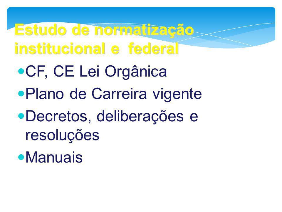 Estudo de normatização institucional e federal CF, CE Lei Orgânica Plano de Carreira vigente Decretos, deliberações e resoluções Manuais
