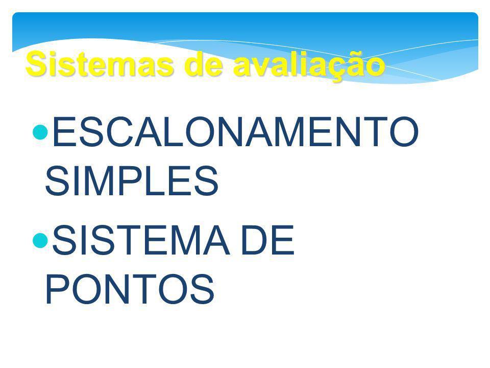 Sistemas de avaliação ESCALONAMENTO SIMPLES SISTEMA DE PONTOS