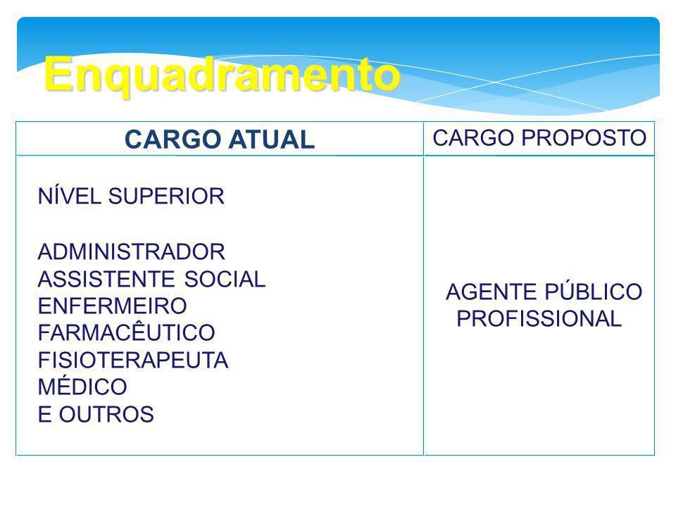 Enquadramento CARGO ATUAL CARGO PROPOSTO NÍVEL SUPERIOR ADMINISTRADOR ASSISTENTE SOCIAL ENFERMEIRO FARMACÊUTICO FISIOTERAPEUTA MÉDICO E OUTROS AGENTE