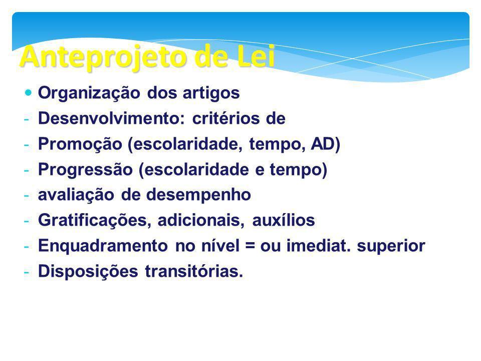 Anteprojeto de Lei Organização dos artigos - Desenvolvimento: critérios de - Promoção (escolaridade, tempo, AD) - Progressão (escolaridade e tempo) -