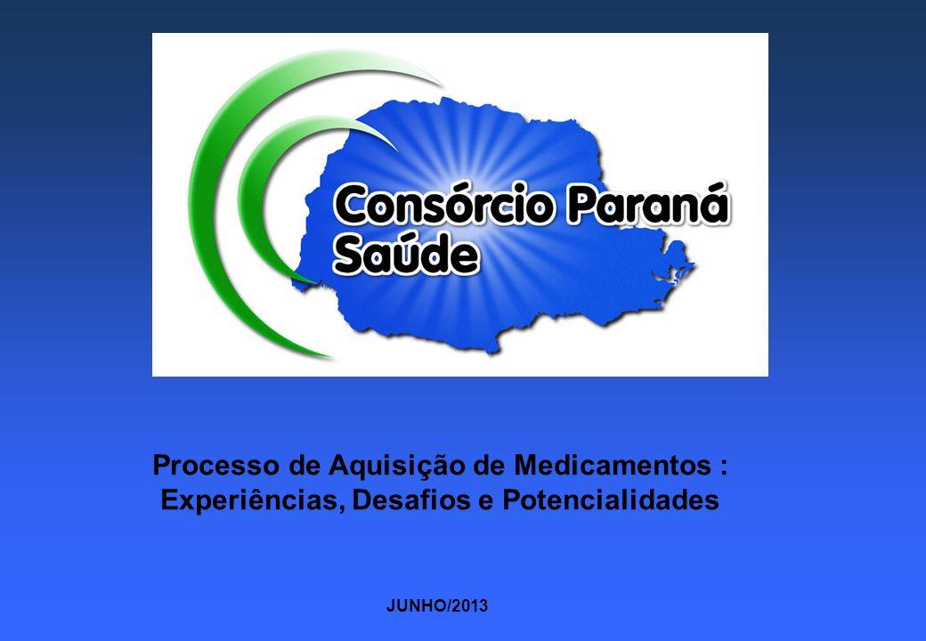 HISTÓRICO PORTARIA GM/MS nº 3.916/98 – POLÍTICA NACIONAL DE MEDICAMENTOS ESTABELECEU DIRETRIZES – PRIORIDADES – RESPONSABILIDADES PARA OS TRÊS NÍVEIS DE GESTÃO (federal, estadual e municipal) DIRETRIZ: Reorientação da Assistência Farmacêutica OBJETIVO: Desenvolvimento de atividades relacionadas à promoção do acesso da população aos medicamentos essenciais e ao seu uso racional, não restrita à aquisição e distribuição de medicamentos ESTRATÉGIA: Incentivo à Assistência Farmacêutica Básica