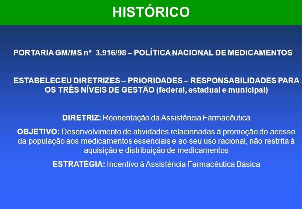 HISTÓRICO PACTUAÇÃO NA CIT - 29/10/98 – financiamento da AFB pelas 3 esferas de gestão PORTARIA GM/MS Nº 176/99 – definiu critérios e requisitos para qualificação dos municípios PERMITIU: - adequar a Assistência Farmacêutica ao processo de descentralização do SUS; - adequar os pedidos conforme as demandas e as realidades regionais e locais; - avançar na organização da Assistência Farmacêutica nos três níveis de gestão; - liberdade aos gestores de estabelecerem as estratégias de gerenciamento do recurso.