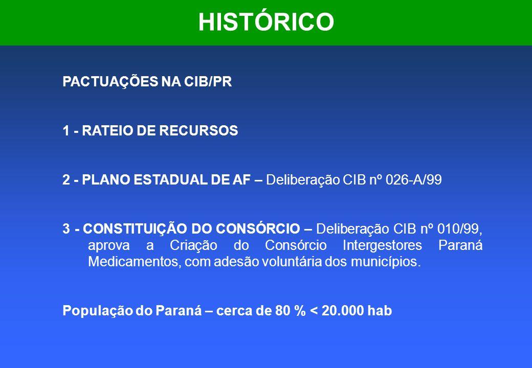 Base Legal para constituição do Consórcio: C.F.Art.