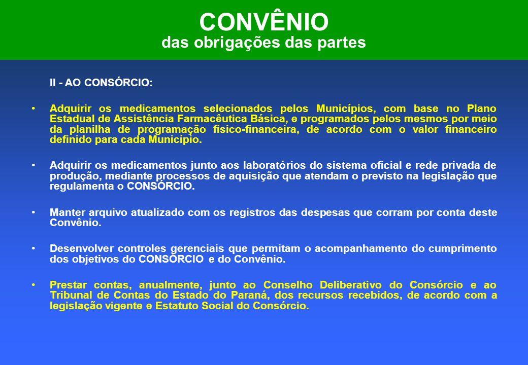 ORGANIZAÇÃO ADMINISTRATIVA - CONSELHO DELIBERATIVO - 12 ( 6 REPRESENTANTES DOS MUNICÍPIOS E 6 DA SECRETARIA DE ESTADO DA SAÚDE ) - CONSELHO FISCAL - 3 ( 1 REPRESENTANTE DOS MUNICÍPIOS, 1 DA SECRETARIA DE ESTADO DA SAÚDE E 1 SECRETÁRIO MUNICIPAL ) - DIRETORIA EXECUTIVA ADESÃO DOS MUNICÍPIOS - pedido formal acompanhado da Lei Municipal - rateio anual para manutenção das atividades ATUALMENTE Municípios consorciados – 392 = 98% *Londrina População de abrangência – 7.927.188- > aproximadamente 80 % da população do Estado do Paraná.