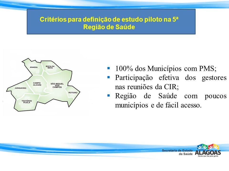 100% dos Municípios com PMS; Participação efetiva dos gestores nas reuniões da CIR; Região de Saúde com poucos municípios e de fácil acesso. Critérios