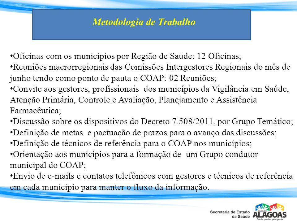 Oficinas com os municípios por Região de Saúde: 12 Oficinas; Reuniões macrorregionais das Comissões Intergestores Regionais do mês de junho tendo como