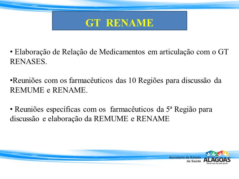 Elaboração de Relação de Medicamentos em articulação com o GT RENASES. Reuniões com os farmacêuticos das 10 Regiões para discussão da REMUME e RENAME.