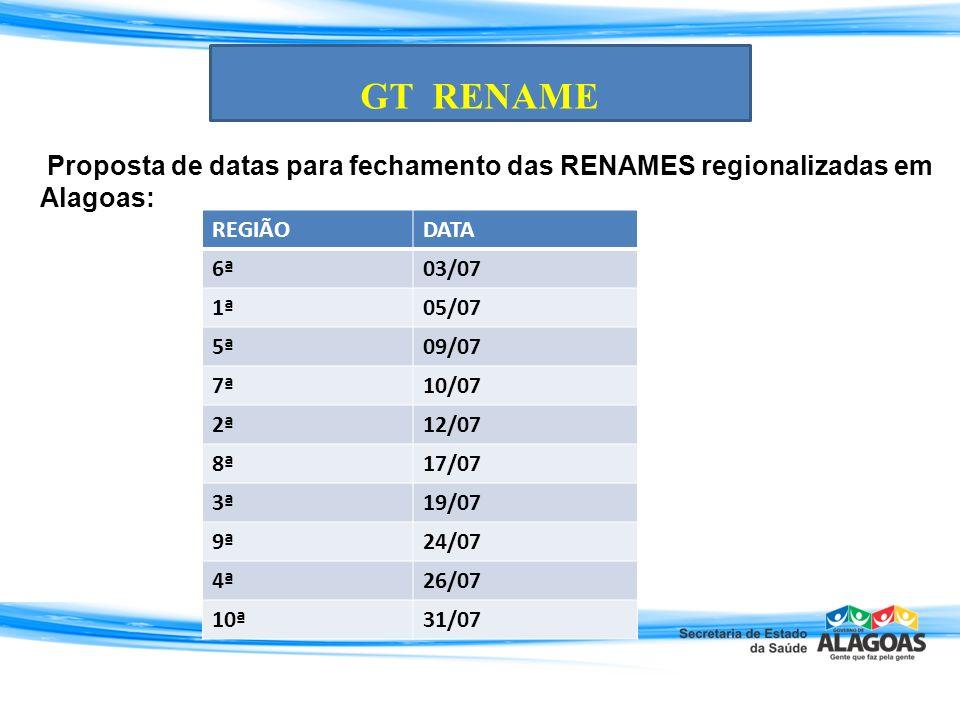 Proposta de datas para fechamento das RENAMES regionalizadas em Alagoas: GT RENAME REGIÃODATA 6ª03/07 1ª05/07 5ª09/07 7ª10/07 2ª12/07 8ª17/07 3ª19/07