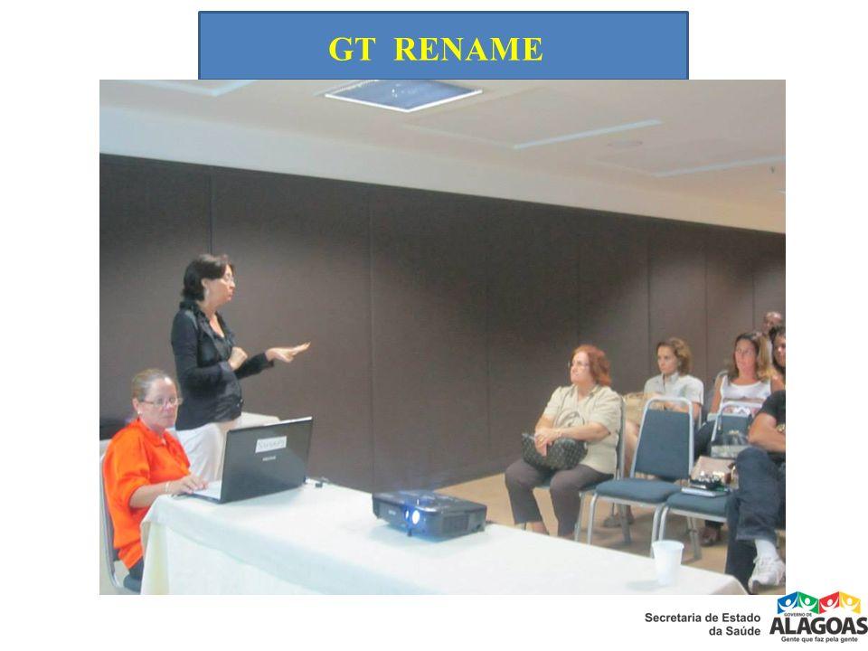 GT RENAME