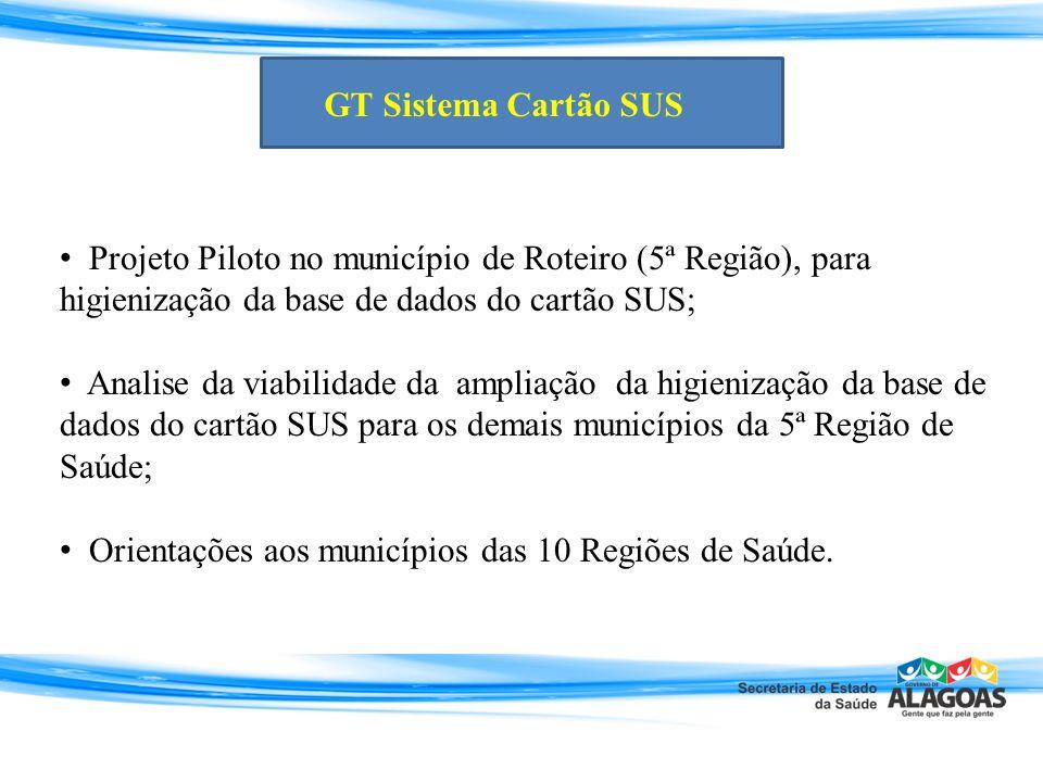Projeto Piloto no município de Roteiro (5ª Região), para higienização da base de dados do cartão SUS; Analise da viabilidade da ampliação da higieniza