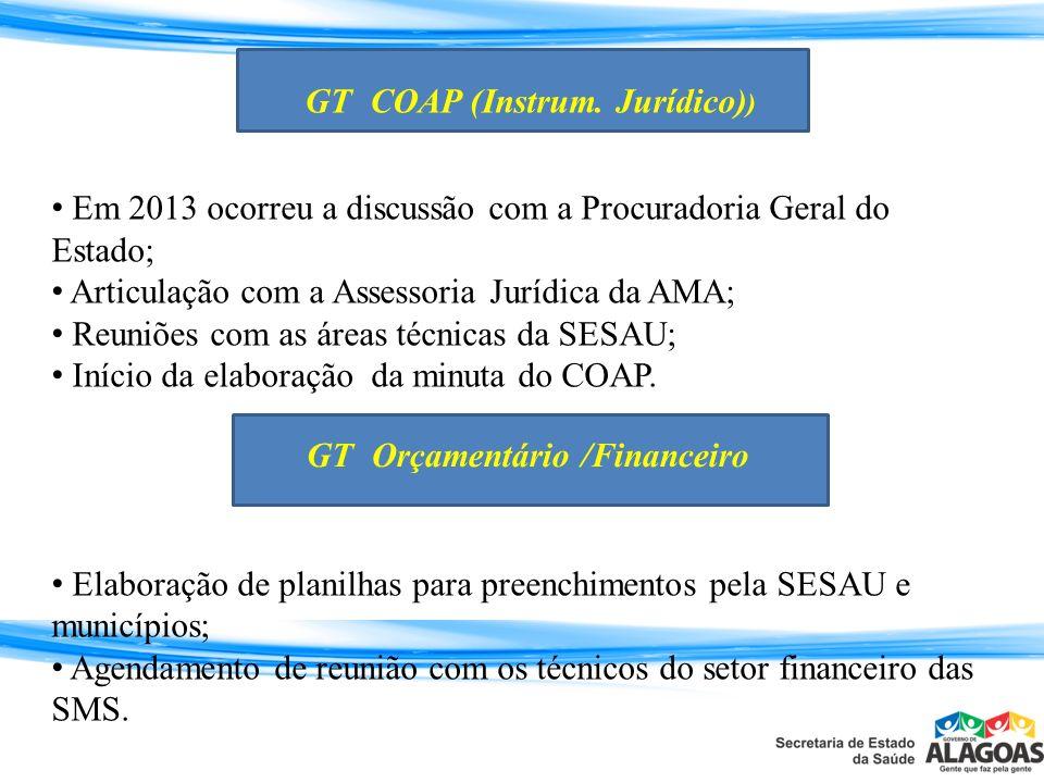 Em 2013 ocorreu a discussão com a Procuradoria Geral do Estado; Articulação com a Assessoria Jurídica da AMA; Reuniões com as áreas técnicas da SESAU;