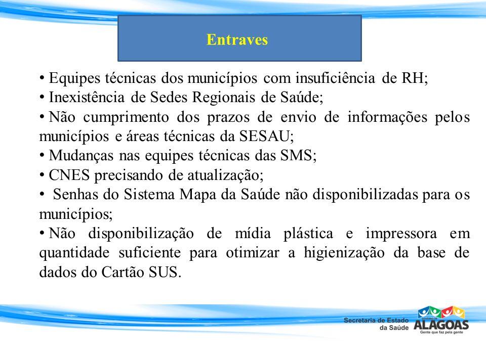 Equipes técnicas dos municípios com insuficiência de RH; Inexistência de Sedes Regionais de Saúde; Não cumprimento dos prazos de envio de informações