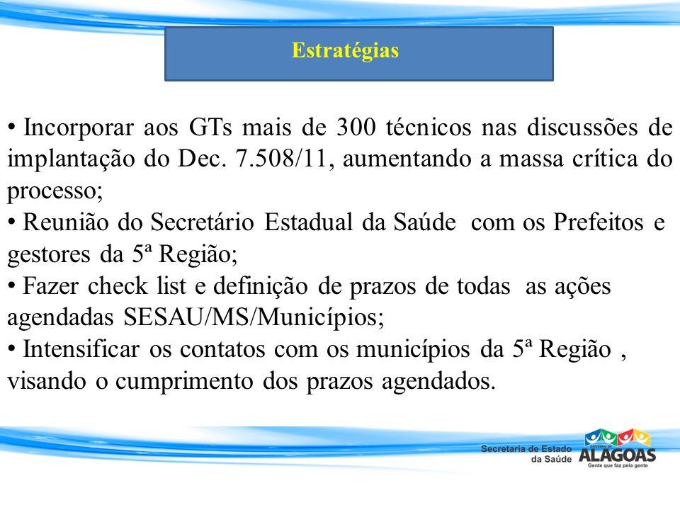 Incorporar aos GTs mais de 300 técnicos nas discussões de implantação do Dec. 7.508/11, aumentando a massa crítica do processo; Reunião do Secretário