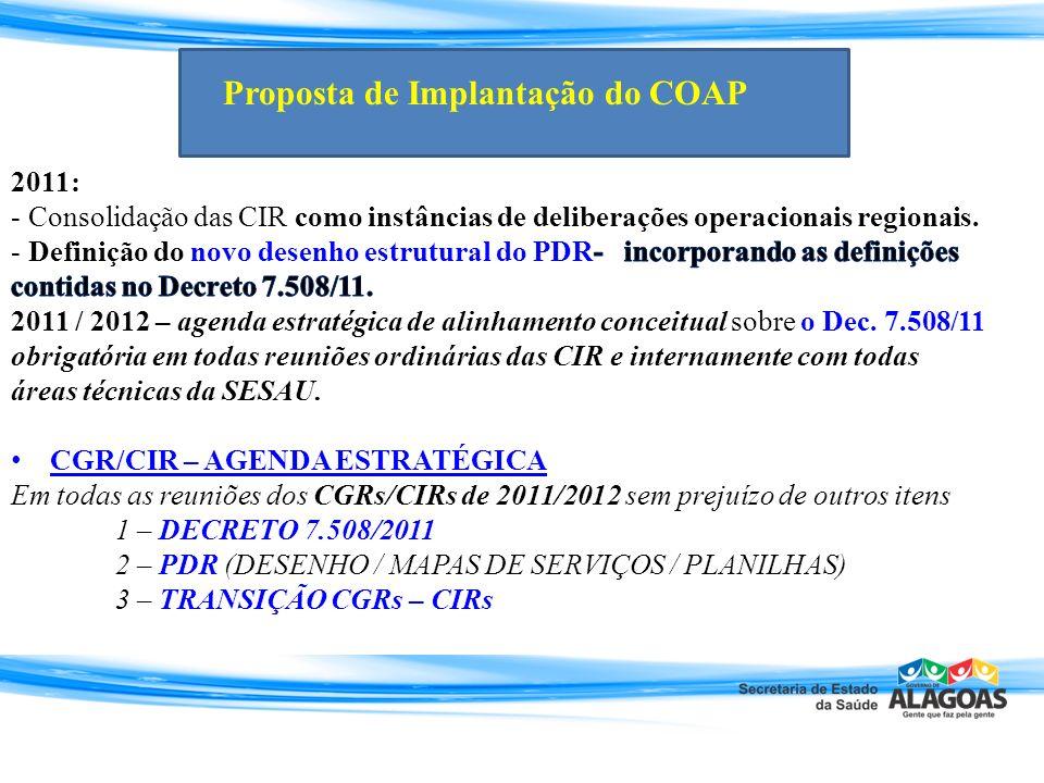 2012 : - Definição dos compromisso da gestão do SUS em Alagoas e o MS com a implantação dos dispositivos do Dec.
