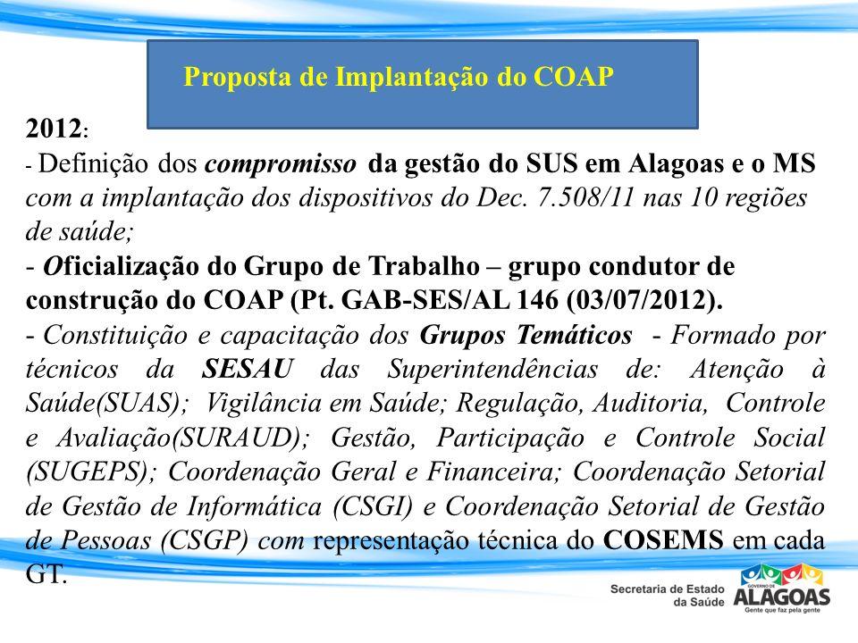 2012 : - Definição dos compromisso da gestão do SUS em Alagoas e o MS com a implantação dos dispositivos do Dec. 7.508/11 nas 10 regiões de saúde; - O