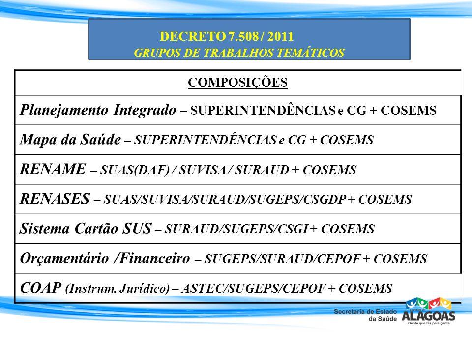 COMPOSIÇÕES Planejamento Integrado – SUPERINTENDÊNCIAS e CG + COSEMS Mapa da Saúde – SUPERINTENDÊNCIAS e CG + COSEMS RENAME – SUAS(DAF) / SUVISA / SUR