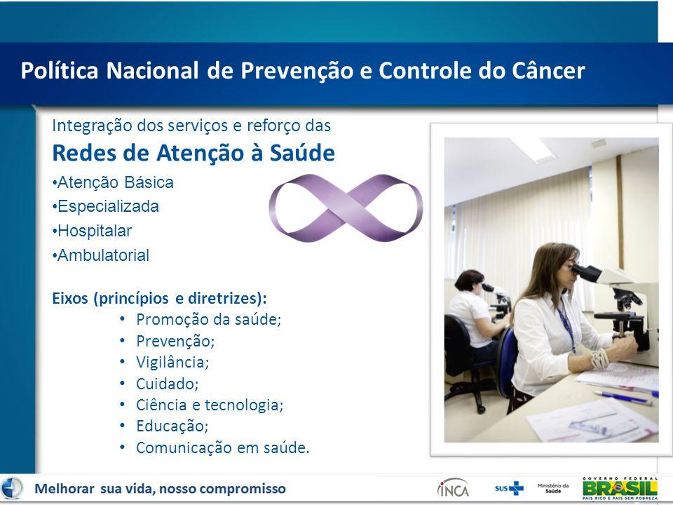 Política Nacional de Prevenção e Controle do Câncer Integração dos serviços e reforço das Redes de Atenção à Saúde Atenção Básica Especializada Hospit