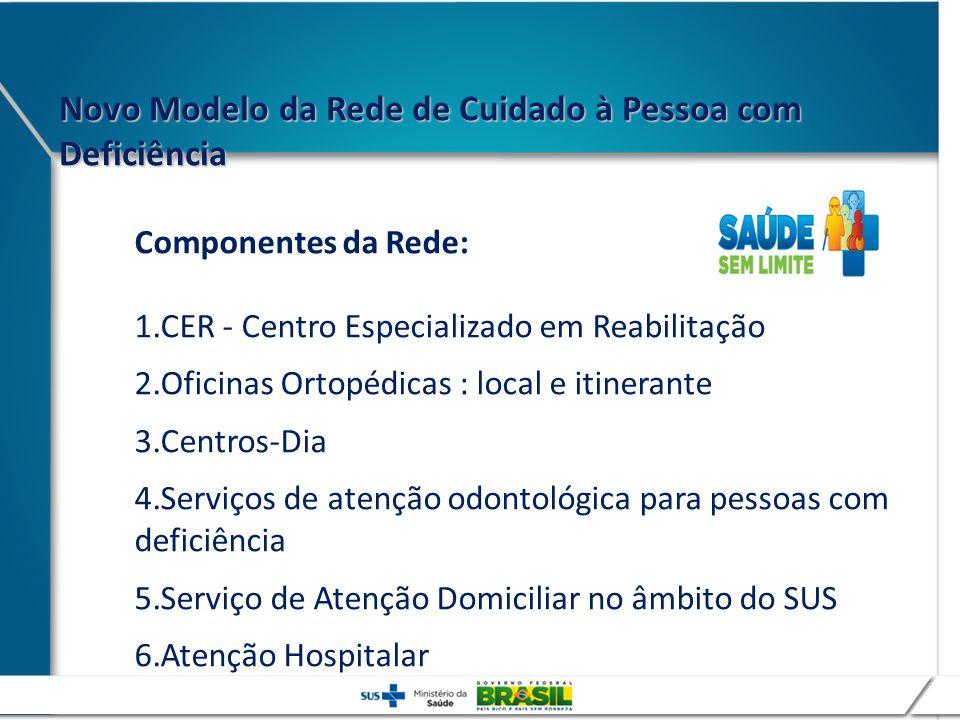Componentes da Rede: 1.CER - Centro Especializado em Reabilitação 2.Oficinas Ortopédicas : local e itinerante 3.Centros-Dia 4.Serviços de atenção odon