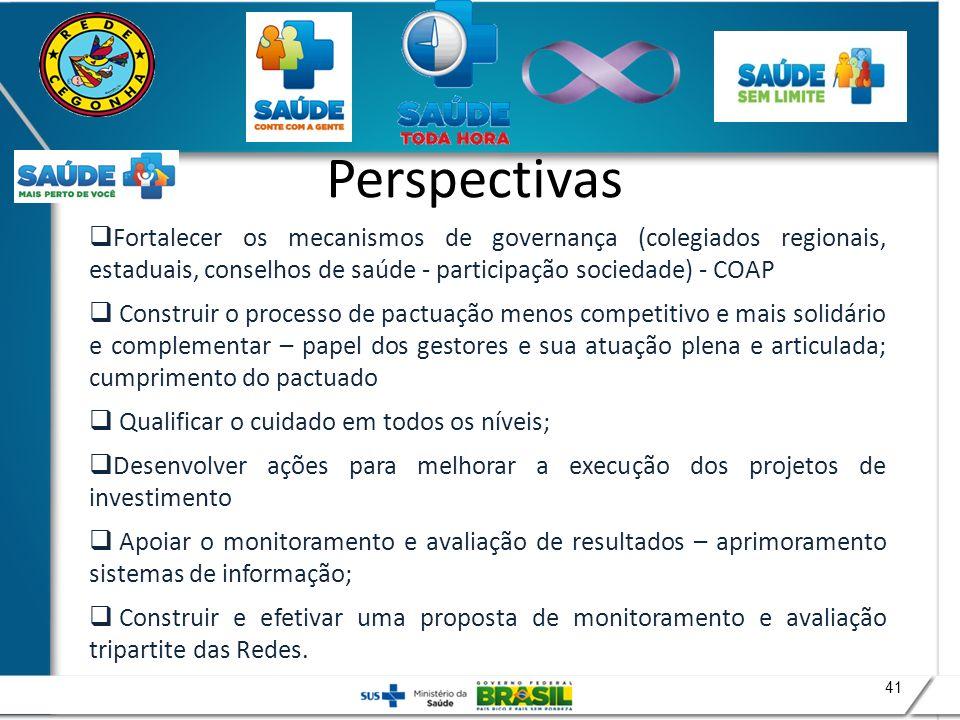 Perspectivas Fortalecer os mecanismos de governança (colegiados regionais, estaduais, conselhos de saúde - participação sociedade) - COAP Construir o