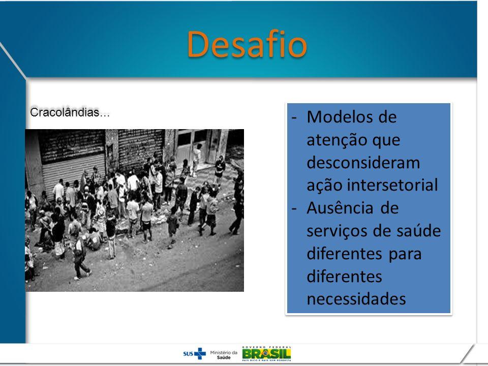 Cracolândias... Desafio -Modelos de atenção que desconsideram ação intersetorial -Ausência de serviços de saúde diferentes para diferentes necessidade