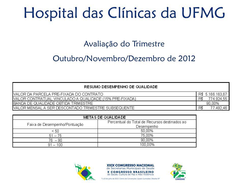 Avaliação do Trimestre Outubro/Novembro/Dezembro de 2012