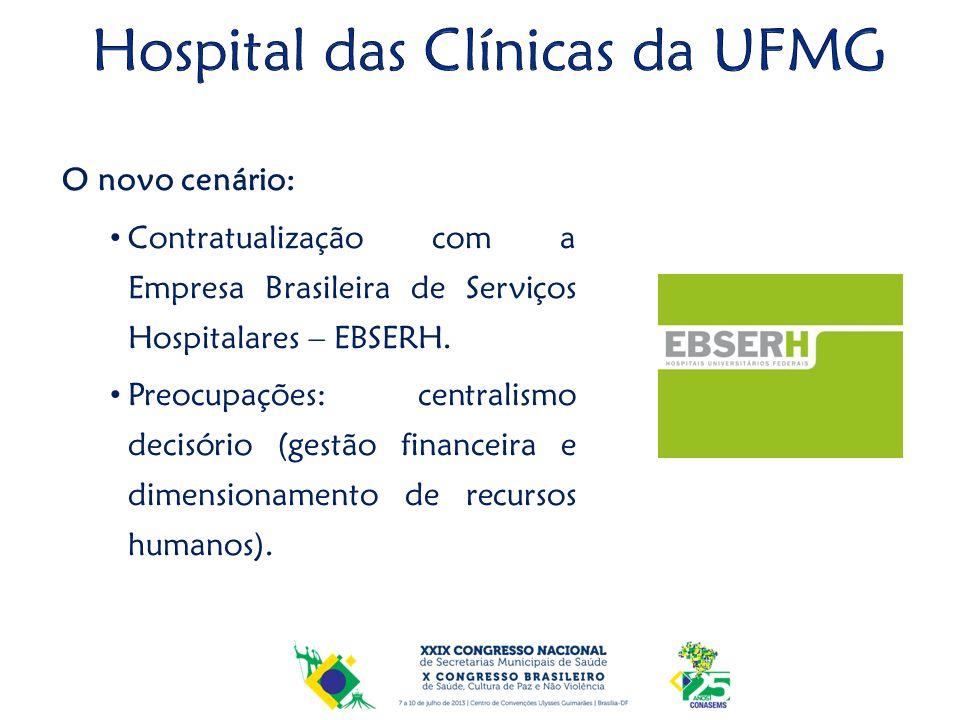 O novo cenário: Contratualização com a Empresa Brasileira de Serviços Hospitalares – EBSERH. Preocupações: centralismo decisório (gestão financeira e