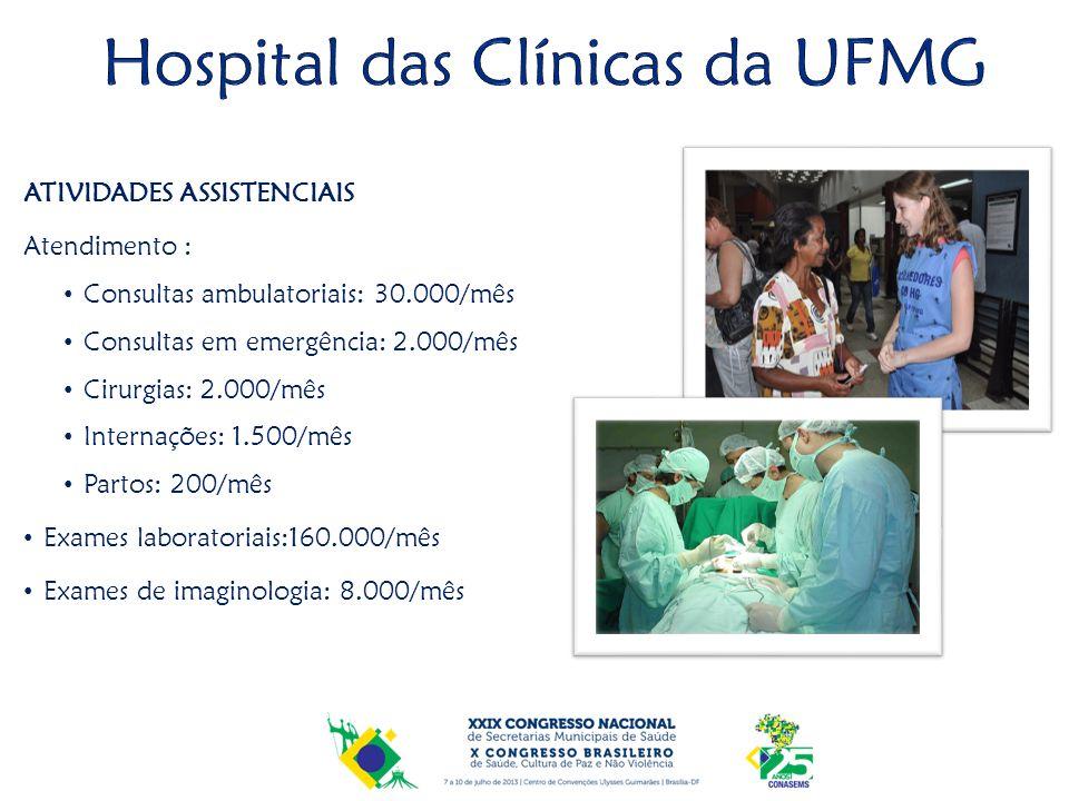 ATIVIDADES ASSISTENCIAIS Atendimento : Consultas ambulatoriais: 30.000/mês Consultas em emergência: 2.000/mês Cirurgias: 2.000/mês Internações: 1.500/