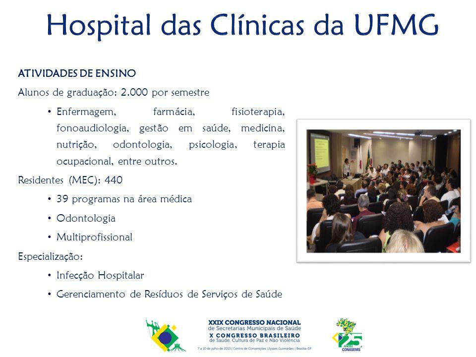 O novo cenário: Contratualização com a Empresa Brasileira de Serviços Hospitalares – EBSERH.