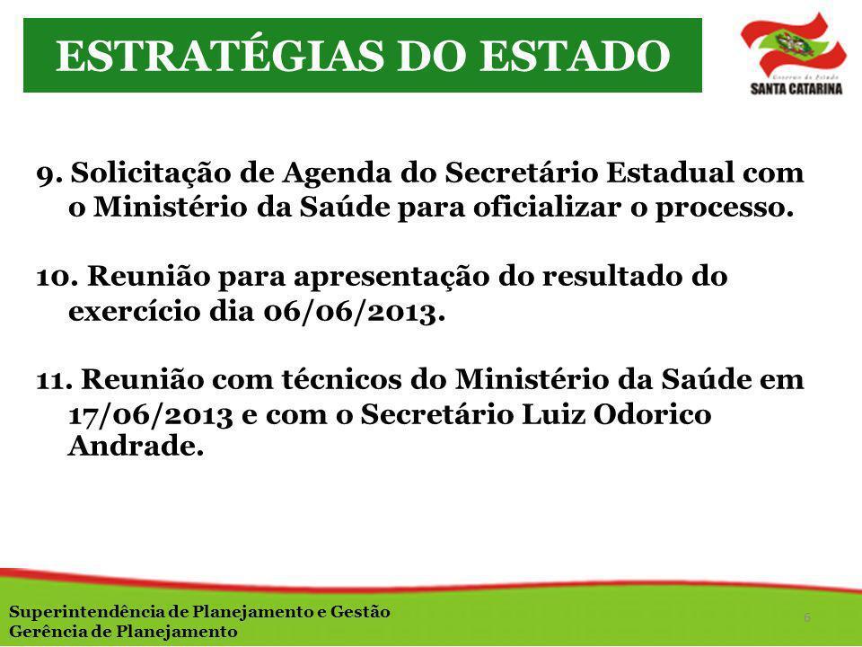 6 Superintendência de Planejamento e Gestão Gerência de Planejamento 9. Solicitação de Agenda do Secretário Estadual com o Ministério da Saúde para of