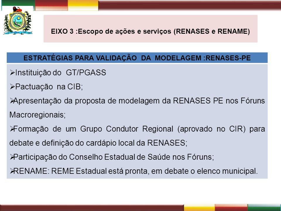 EIXO 3 :Escopo de ações e serviços (RENASES e RENAME) ESTRATÉGIAS PARA VALIDAÇÃO DA MODELAGEM :RENASES-PE Instituição do GT/PGASS Pactuação na CIB; Ap
