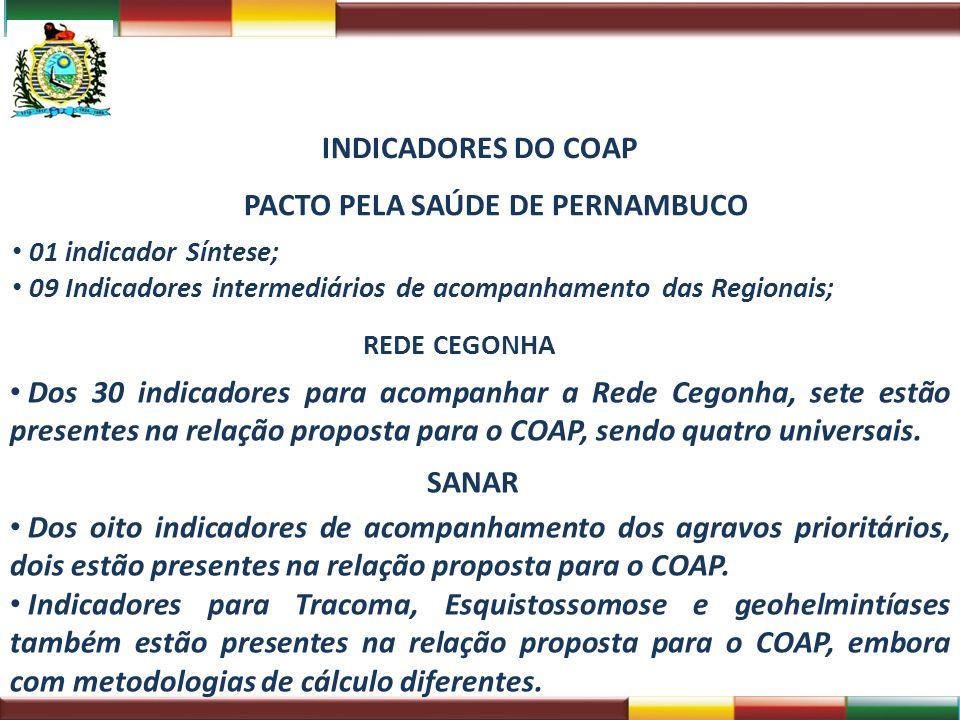 INDICADORES DO COAP 01 indicador Síntese; 09 Indicadores intermediários de acompanhamento das Regionais; REDE CEGONHA Dos 30 indicadores para acompanh