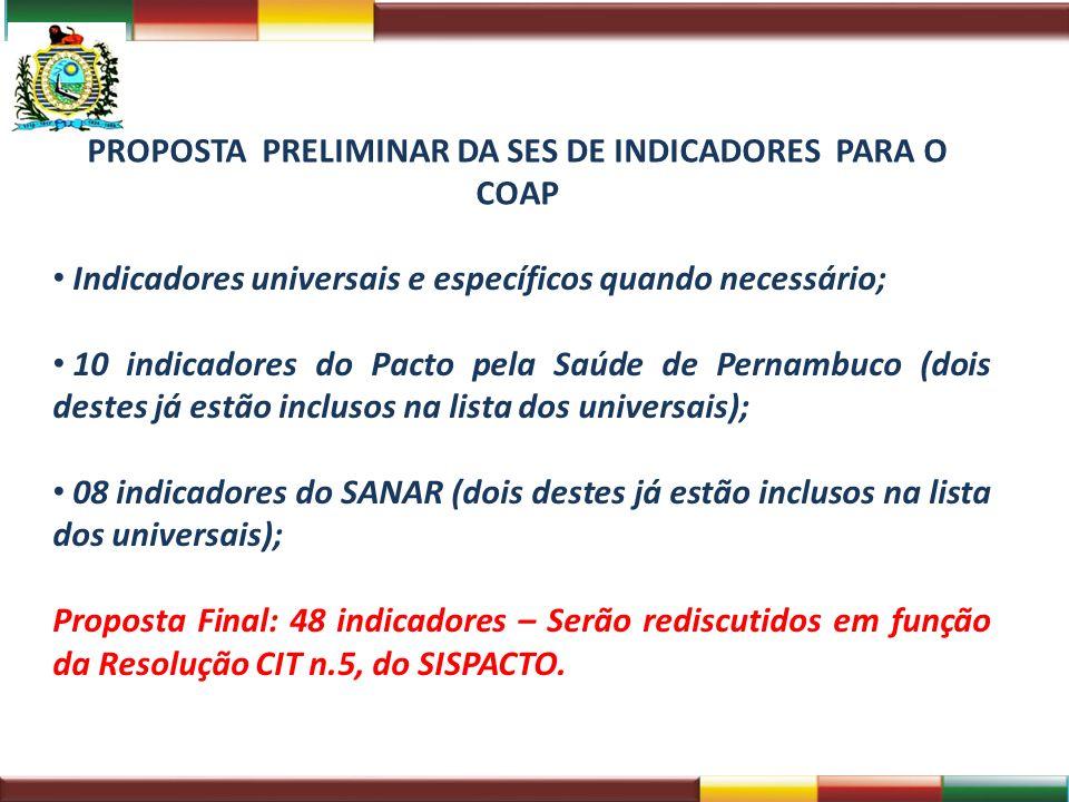 PROPOSTA PRELIMINAR DA SES DE INDICADORES PARA O COAP Indicadores universais e específicos quando necessário; 10 indicadores do Pacto pela Saúde de Pe