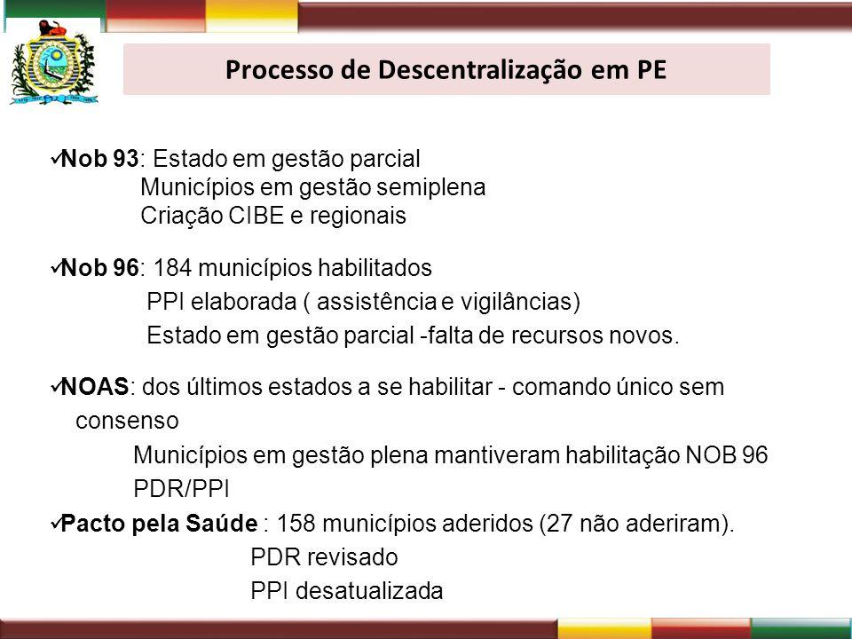 Processo de descentralização em PE Novo PDR: 12 regiões de saúde CIR - 12 em funcionamento CRIE - 01 em funcionamento PEBA 11 microrregiões de saúde 04 macrorregiões de saúde estaduais: Metropolitana; Agreste; Sertão; Vale do São Francisco.