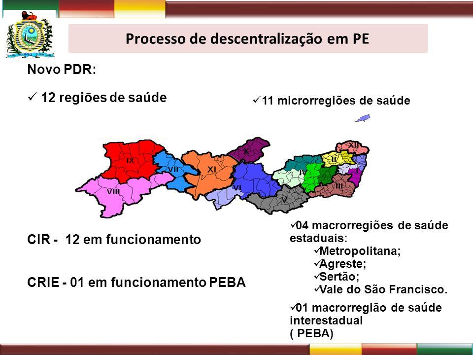 Processo de descentralização em PE Novo PDR: 12 regiões de saúde CIR - 12 em funcionamento CRIE - 01 em funcionamento PEBA 11 microrregiões de saúde 0