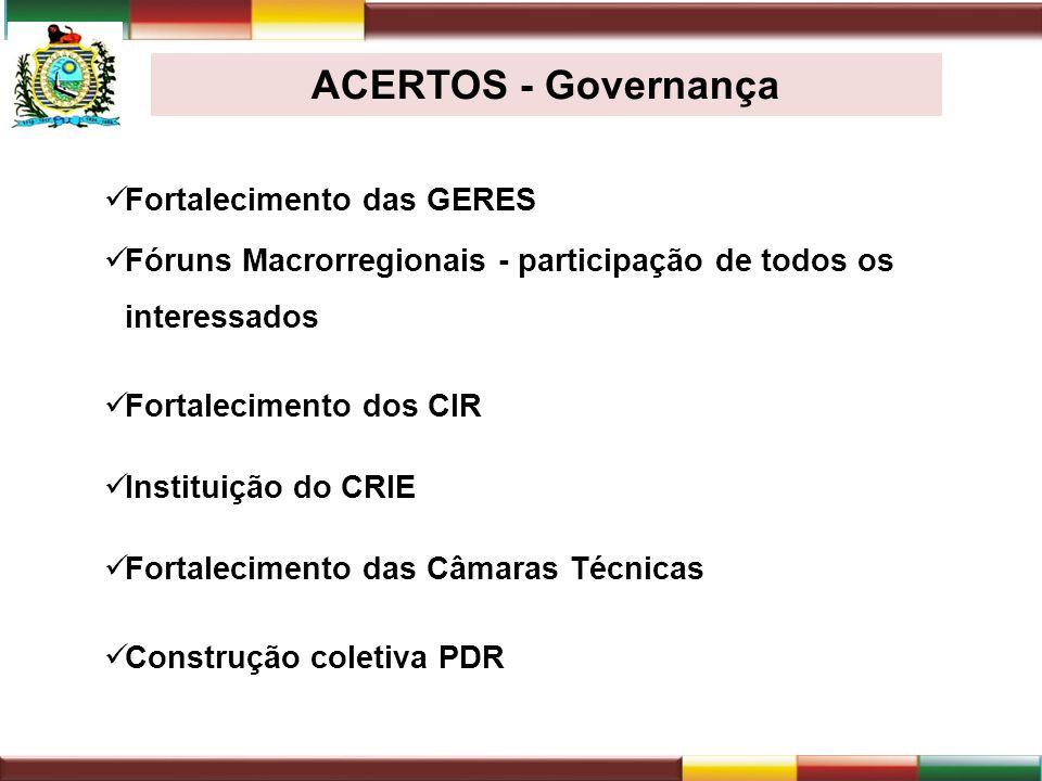 ACERTOS - Governança Fortalecimento das GERES Fóruns Macrorregionais - participação de todos os interessados Fortalecimento dos CIR Instituição do CRI